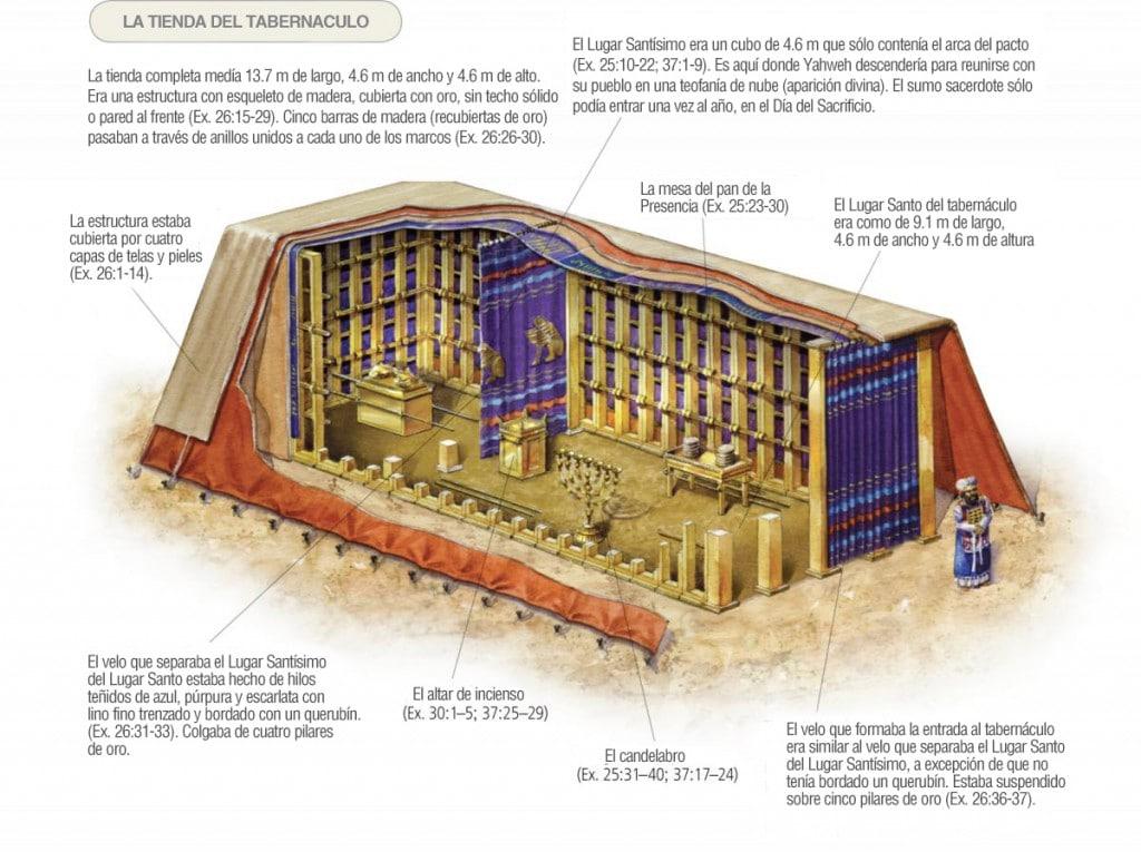 Foto de el tabernaculo 25